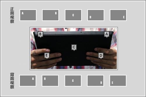 平板留言终结者:Surface Pro散热测试