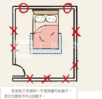 室内电灯接线图解