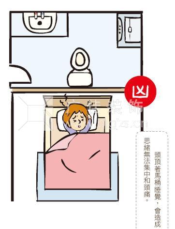卧室风水图