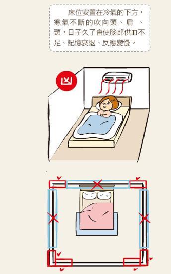 【风水】卧室风水装修18大原则! (下)4