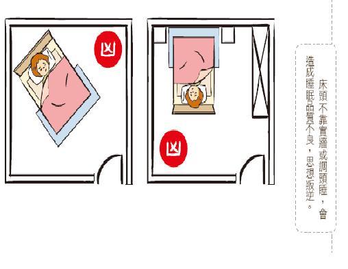 【风水】卧室风水装修18大原则! (下)2