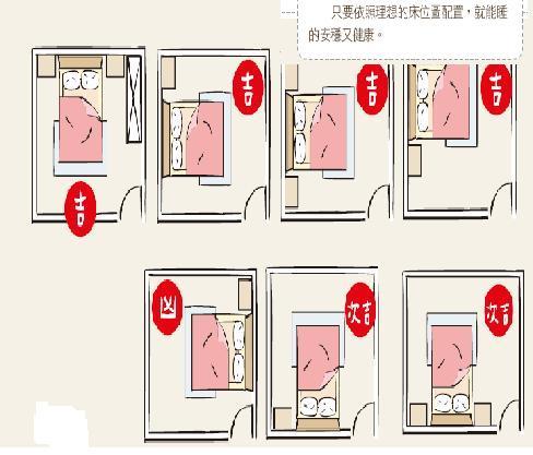 卧室风水装修18大原则(图解说明) « 动漫世界